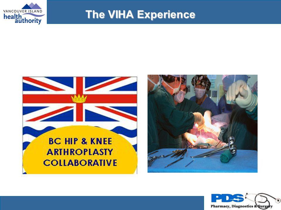The VIHA Experience