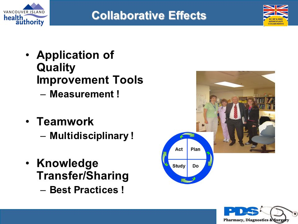 Collaborative Effects Application of Quality Improvement Tools –Measurement .