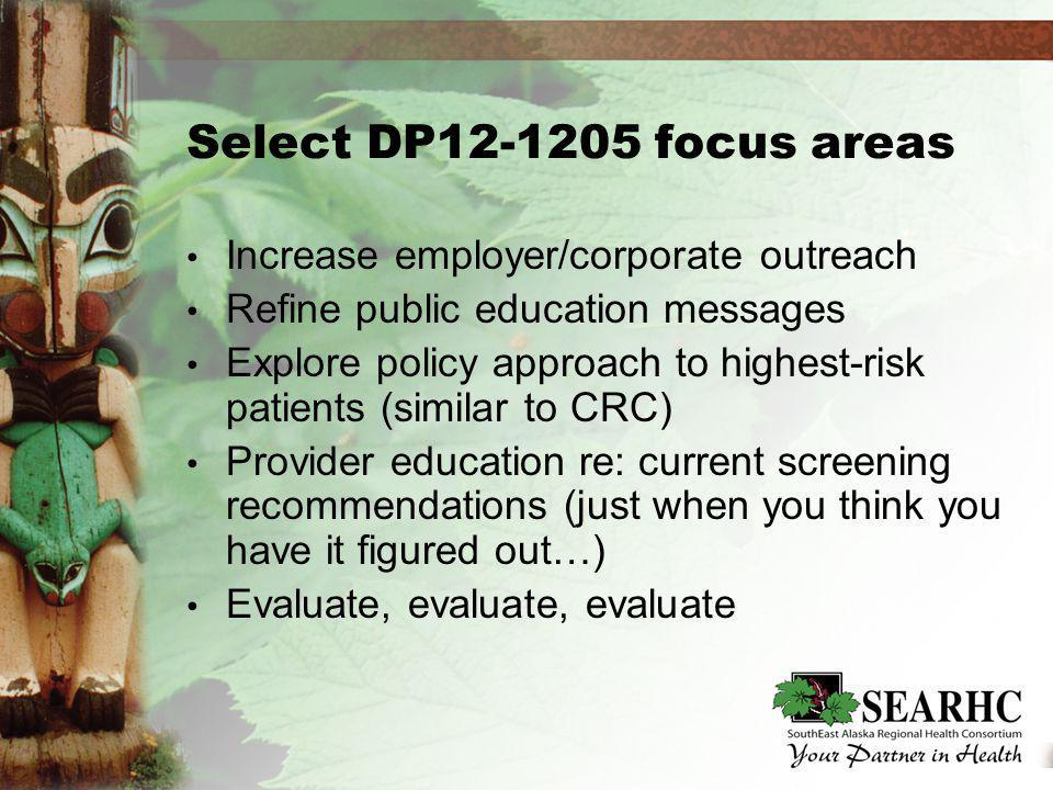 Select DP12-1205 focus areas Increase employer/corporate outreach Refine public education messages Explore policy approach to highest-risk patients (similar to CRC) Provider education re: current screening recommendations (just when you think you have it figured out…) Evaluate, evaluate, evaluate Increase employer/corporate outreach Refine public education messages Explore policy approach to highest-risk patients (similar to CRC) Provider education re: current screening recommendations (just when you think you have it figured out…) Evaluate, evaluate, evaluate