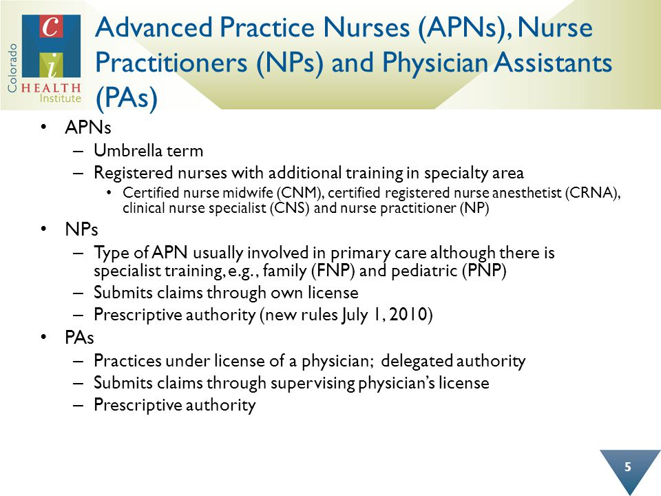 Advanced Practice Nurses (APNs), Nurse Practitioners (NPs) and Physician Assistants (PAs) APNs – Umbrella term – Registered nurses with additional training in specialty area Certified nurse midwife (CNM), certified registered nurse anesthetist (CRNA), clinical nurse specialist (CNS) and nurse practitioner (NP) NPs – Type of APN usually involved in primary care although there is specialist training, e.g., family (FNP) and pediatric (PNP) – Submits claims through own license – Prescriptive authority (new rules July 1, 2010) PAs – Practices under license of a physician; delegated authority – Submits claims through supervising physicians license – Prescriptive authority 5
