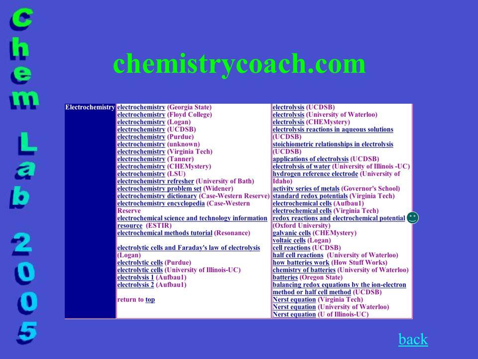 chemistrycoach.com back