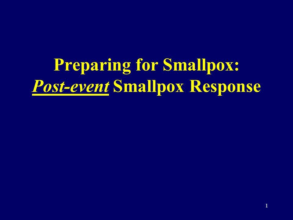 1 Preparing for Smallpox: Post-event Smallpox Response