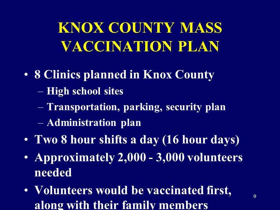 9 KNOX COUNTY MASS VACCINATION PLAN 8 Clinics planned in Knox County –High school sites –Transportation, parking, security plan –Administration plan Two 8 hour shifts a day (16 hour days) Approximately 2,000 - 3,000 volunteers needed Volunteers would be vaccinated first, along with their family members