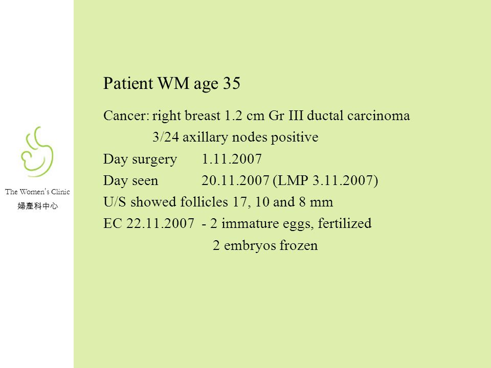 The Women s Clinic Patient TP age 36 Cancer: left breast 2.6 cm Gr III ductal carcinoma 0/6 axillary lymph nodes positive Date surgery:20.1.2007 Date seen:17.2.2007 (LMP 14.2.2007) U/S – small follicles.