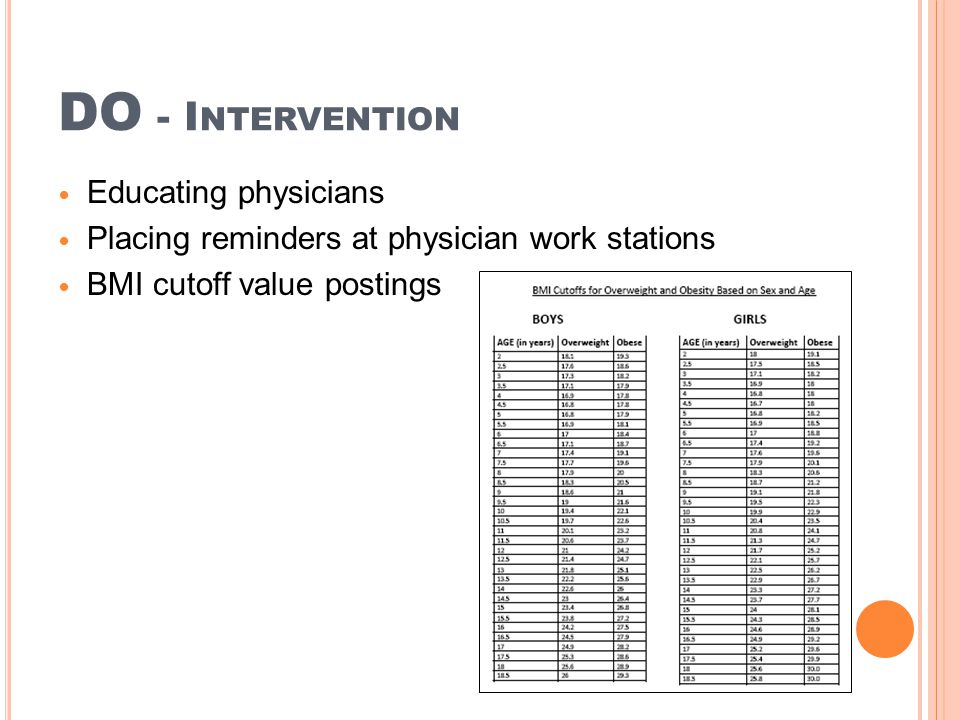 DO - I NTERVENTION Educating physicians Placing reminders at physician work stations BMI cutoff value postings
