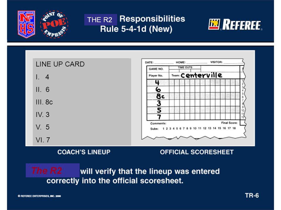 LINE UP CARD I. 4 II. 6 III. 8c IV. 3 V. 5 VI. 7 THE R2 The R2 R2