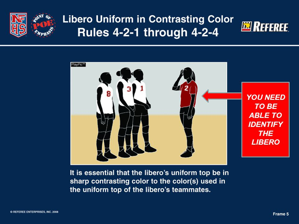 YOU NEED TO BE ABLE TO IDENTIFY THE LIBERO