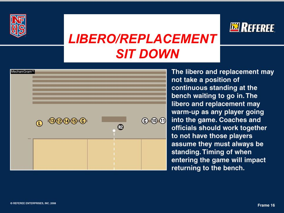 LIBERO/REPLACEMENT SIT DOWN
