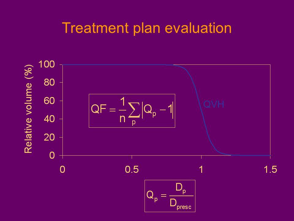 Treatment plan evaluation QVH