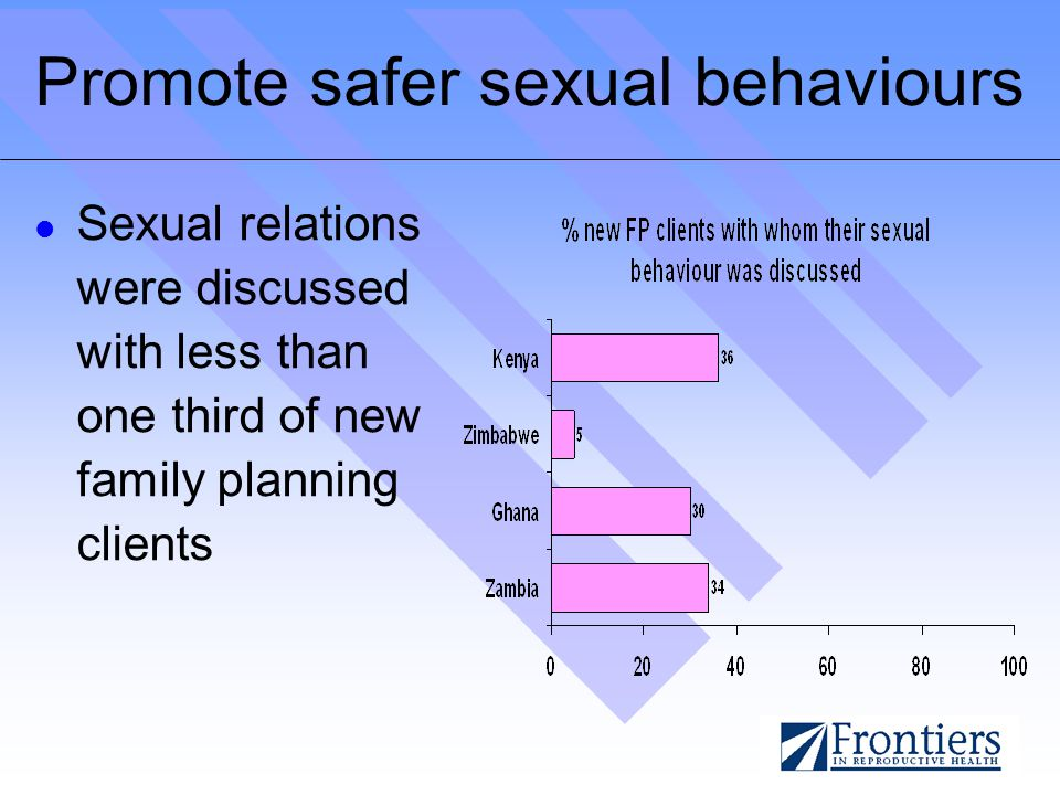 Promote safer sexual behaviours Sexual relations were discussed with less than one third of new family planning clients