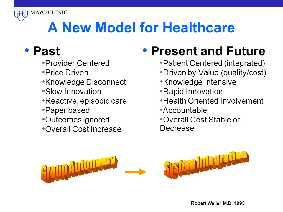 A New Model for Healthcare Past Provider Centered Price Driven Knowledge Disconnect Slow Innovation Reactive, episodic care Paper based Outcomes ignored Overall Cost Increase Present and Future Patient Centered (integrated) Driven by Value (quality/cost) Knowledge Intensive Rapid Innovation Health Oriented Involvement Accountable Overall Cost Stable or Decrease Robert Waller M.D.