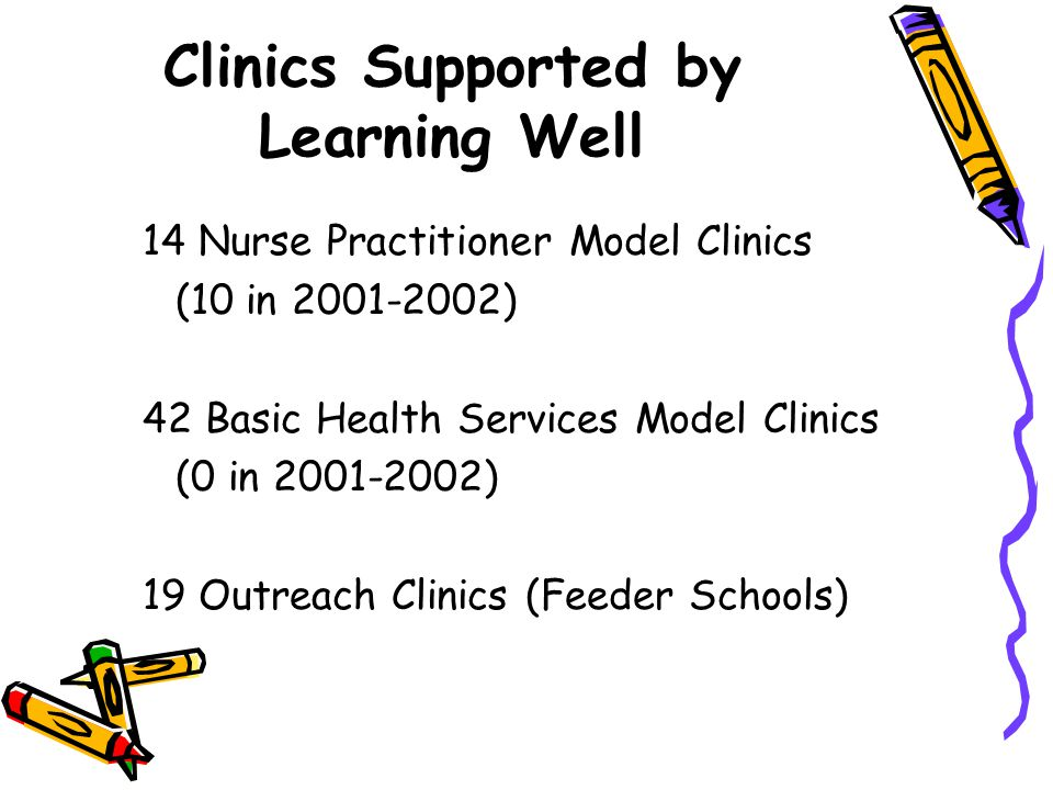 Goal II, continued Increase awareness of clinic services –Do the parents and students know what services are available at the clinic?
