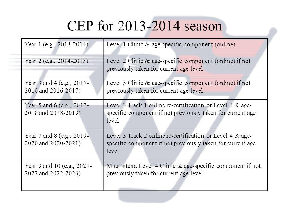 CEP for 2013-2014 season Year 1 (e.g., 2013-2014)Level 1 Clinic & age-specific component (online) Year 2 (e.g., 2014-2015)Level 2 Clinic & age-specifi