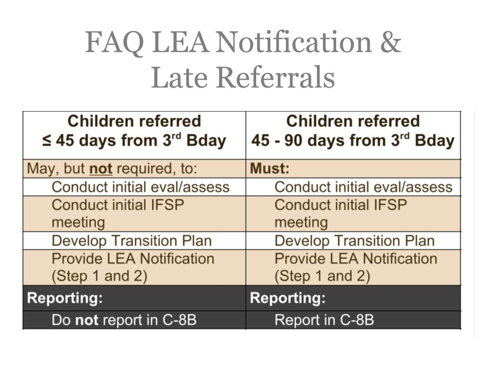 FAQ LEA Notification & Late Referrals