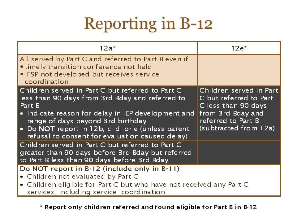 Reporting in B-12
