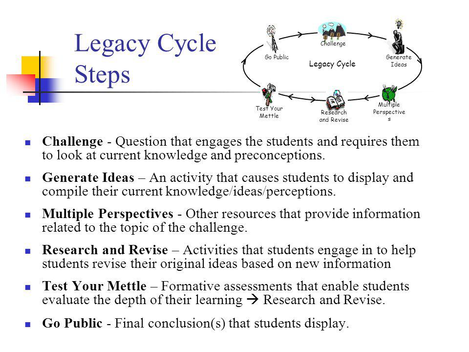 Legacy Cycle Steps Challenge - Question that engages the students and requires them to look at current knowledge and preconceptions.