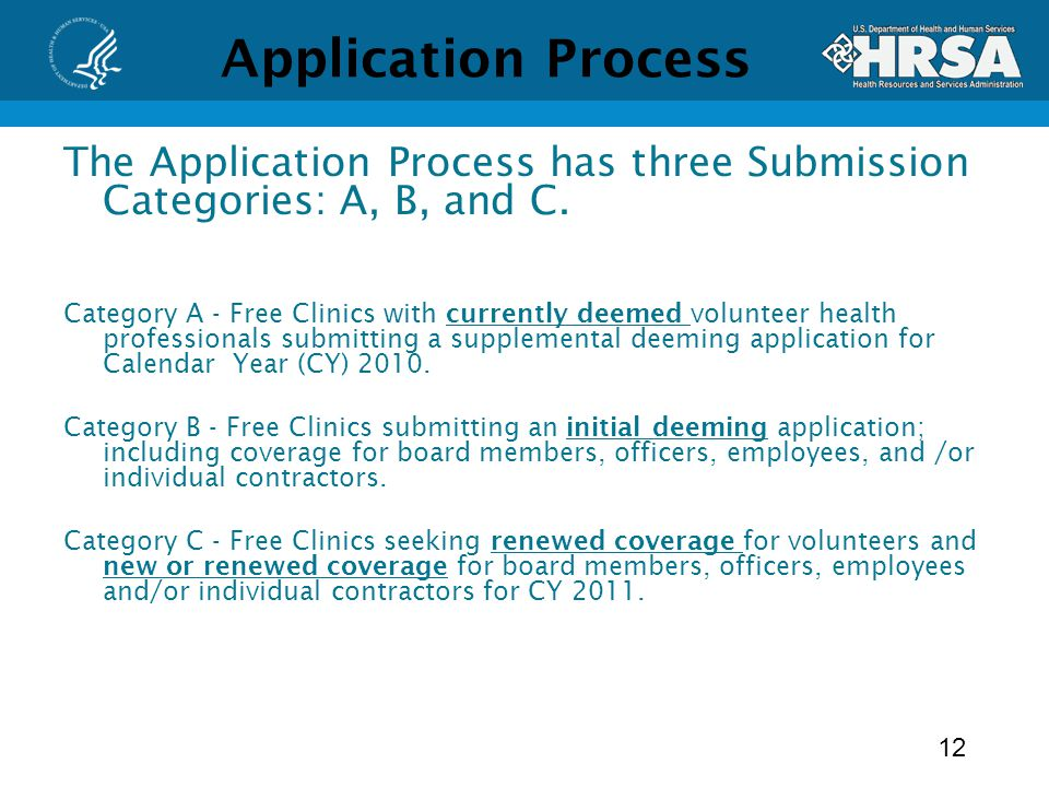 The Application Process has three Submission Categories: A, B, and C.