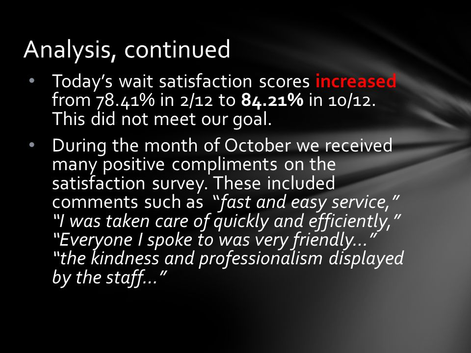 Todays wait satisfaction scores increased from 78.41% in 2/12 to 84.21% in 10/12.