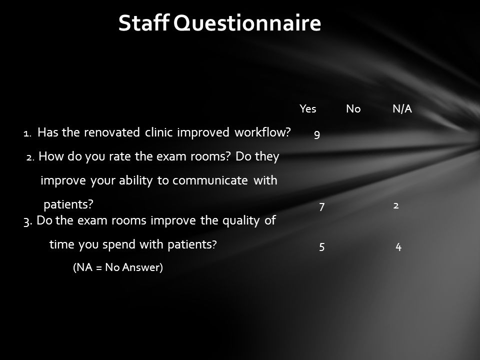Yes No N/A 1. Has the renovated clinic improved workflow? 9 2. How do you rate the exam rooms? Do they improve your ability to communicate with patien