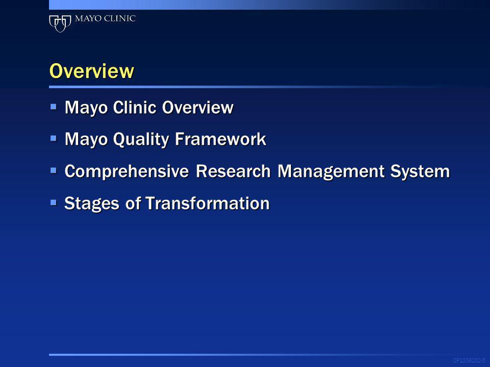 ©2011 MFMER | slide-6 Mayo Clinic Locations Mayo Clinic Health System Mayo Clinic in Arizona Mayo Clinic in Arizona Mayo Clinic in Florida Mayo Clinic in Florida Mayo Clinic