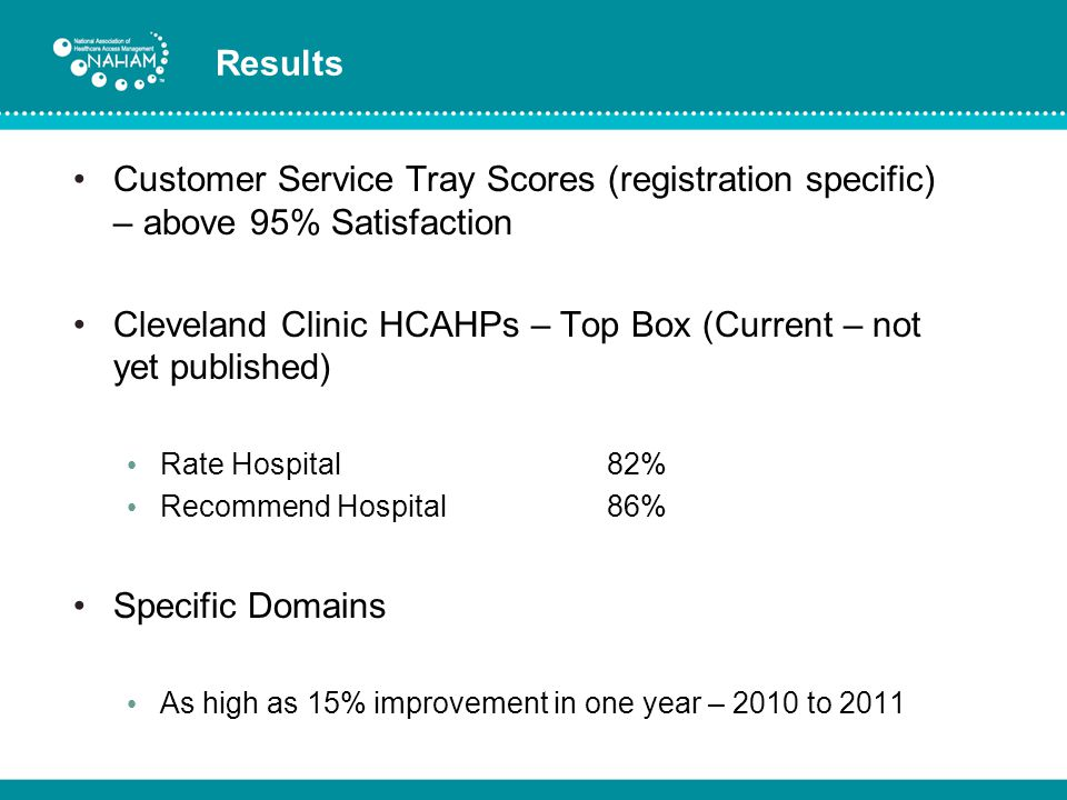 Results Customer Service Tray Scores (registration specific) – above 95% Satisfaction Cleveland Clinic HCAHPs – Top Box (Current – not yet published)