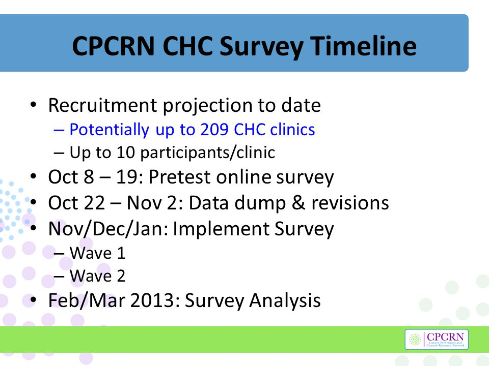 CPCRN CHC Survey Timeline Recruitment projection to date – Potentially up to 209 CHC clinics – Up to 10 participants/clinic Oct 8 – 19: Pretest online survey Oct 22 – Nov 2: Data dump & revisions Nov/Dec/Jan: Implement Survey – Wave 1 – Wave 2 Feb/Mar 2013: Survey Analysis