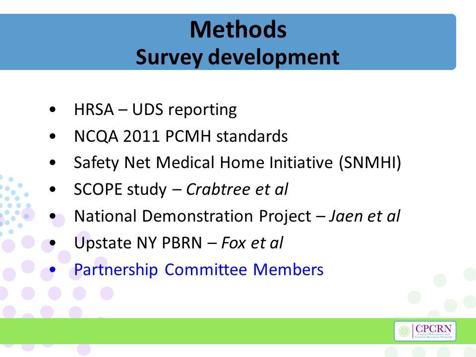 Proposed Survey Analysis Univ.