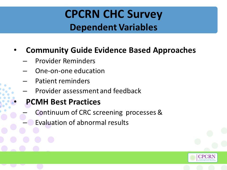 Proposed Manuscripts MANUSCRIPT FOCUS LEAD SITE U CoEmoryUCLAUSCUT-HUWWU CFIR Measures/ Survey development*TBDXXXXXXX Survey results – Practice Adaptive Reserve (PAR)/PCMH Best Practices UWXXXXXXX Survey results – Practice Adaptive Reserve/Clinic characteristics UWXXXXXXX Survey results – CG EBAs/Practice Adaptive Reserve TBDXXXXXXX Survey results – CG EBAs/CFIR measuresTBDXXXXXXX Survey results – CG EBAs/Clinic Characteristics TBDXXXXXXX