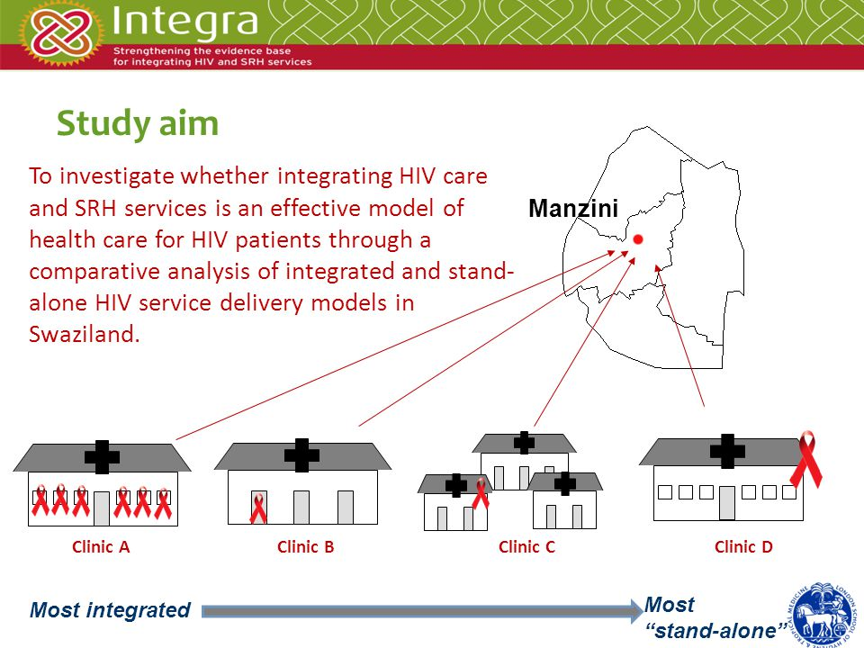 1.To investigate the FP practices and needs of PLWH attending HIV care services at the four clinics 2.To investigate whether integrated care is associated with uptake of SRH services and unmet needs for FP 3.To explore the contextual factors influencing the delivery of integrated services within HCTx settings Research objectives