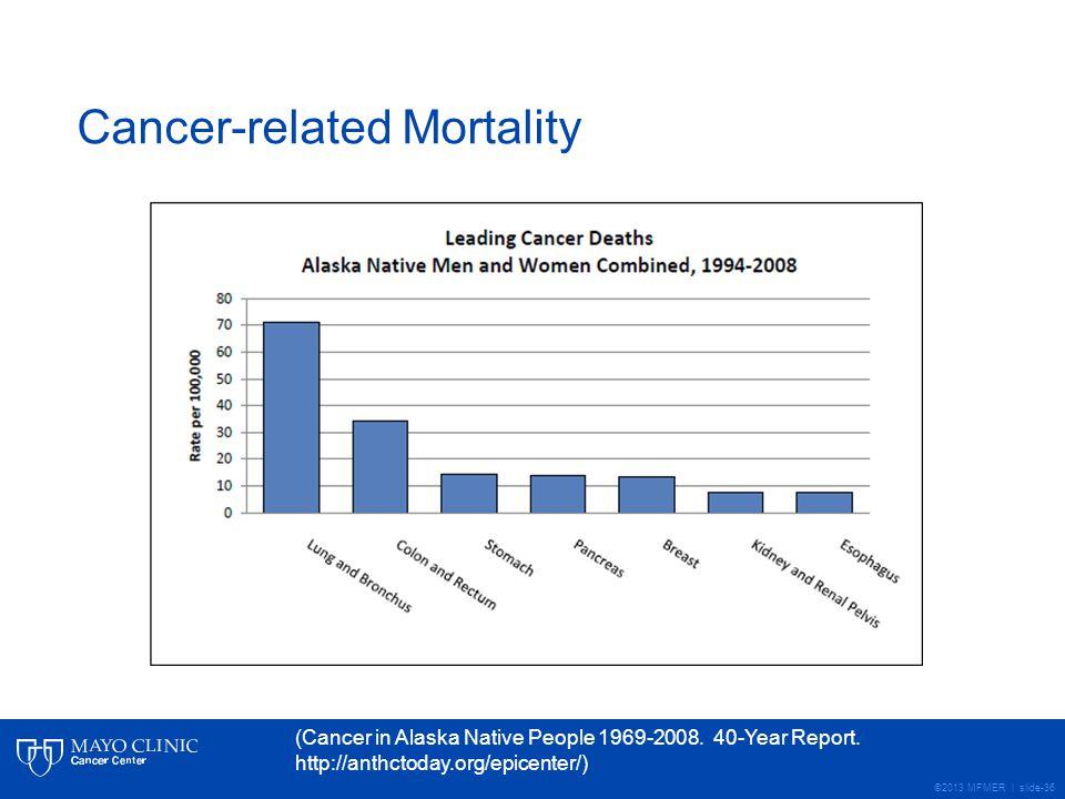 ©2013 MFMER | slide-36 Cancer-related Mortality (Cancer in Alaska Native People 1969-2008.