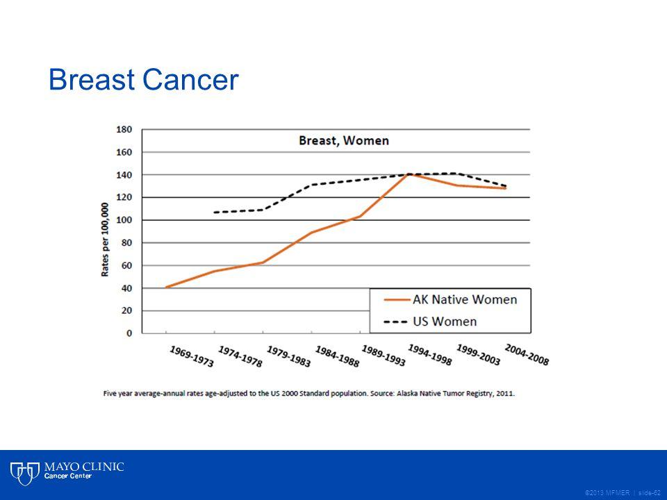 ©2013 MFMER | slide-62 Breast Cancer