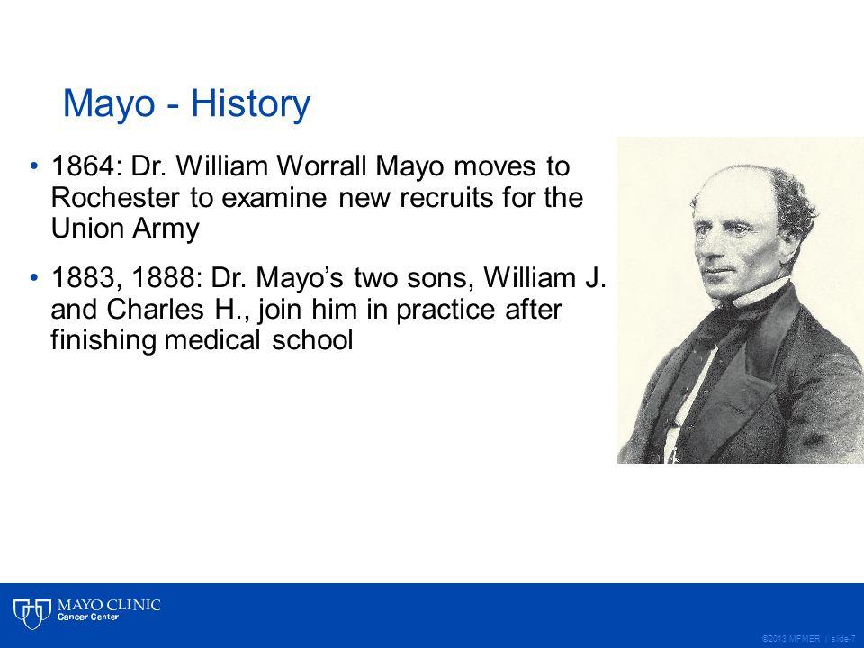 ©2013 MFMER | slide-7 Mayo - History 1864: Dr.