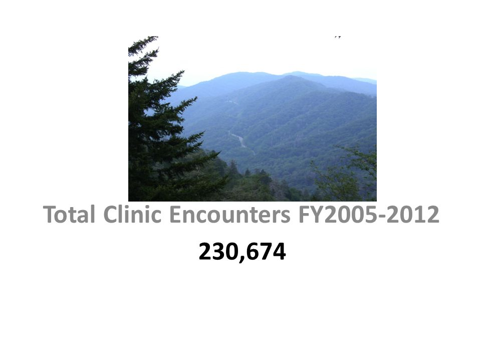 230,674 Total Clinic Encounters FY2005-2012