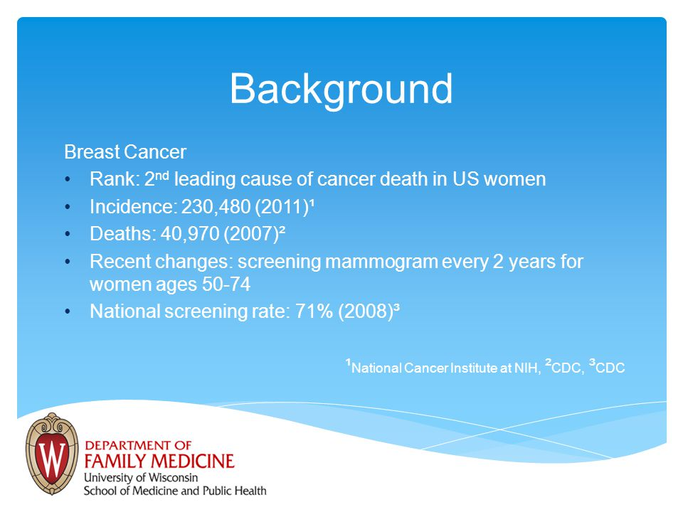 Background Breast Cancer Rank: 2 nd leading cause of cancer death in US women Incidence: 230,480 (2011)¹ Deaths: 40,970 (2007)² Recent changes: screening mammogram every 2 years for women ages 50-74 National screening rate: 71% (2008)³ ¹ National Cancer Institute at NIH, ² CDC, ³ CDC