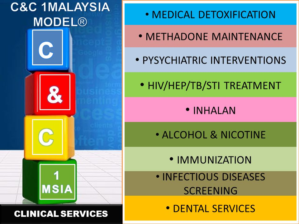 MEDICAL DETOXIFICATION METHADONE MAINTENANCE PYSYCHIATRIC INTERVENTIONS HIV/HEP/TB/STI TREATMENT INHALAN DENTAL SERVICES ALCOHOL & NICOTINE IMMUNIZATI