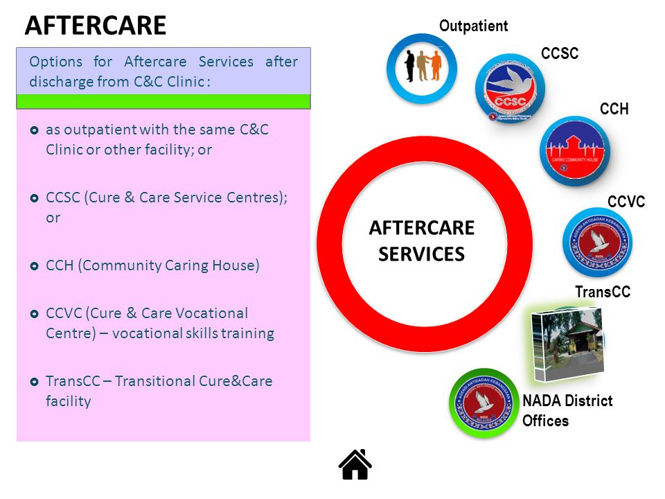 AFTERCARE SERVICES AFTERCARE Options for Aftercare Services after discharge from C&C Clinic : as outpatient with the same C&C Clinic or other facility