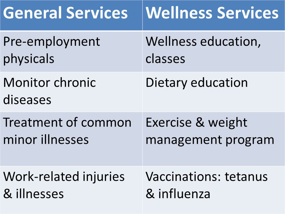 General ServicesWellness Services Pre-employment physicals Wellness education, classes Monitor chronic diseases Dietary education Treatment of common minor illnesses Exercise & weight management program Work-related injuries & illnesses Vaccinations: tetanus & influenza