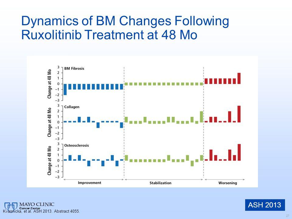 Dynamics of BM Changes Following Ruxolitinib Treatment at 48 Mo 27 Kvasnicka, et al. ASH 2013. Abstract 4055. ASH 2013