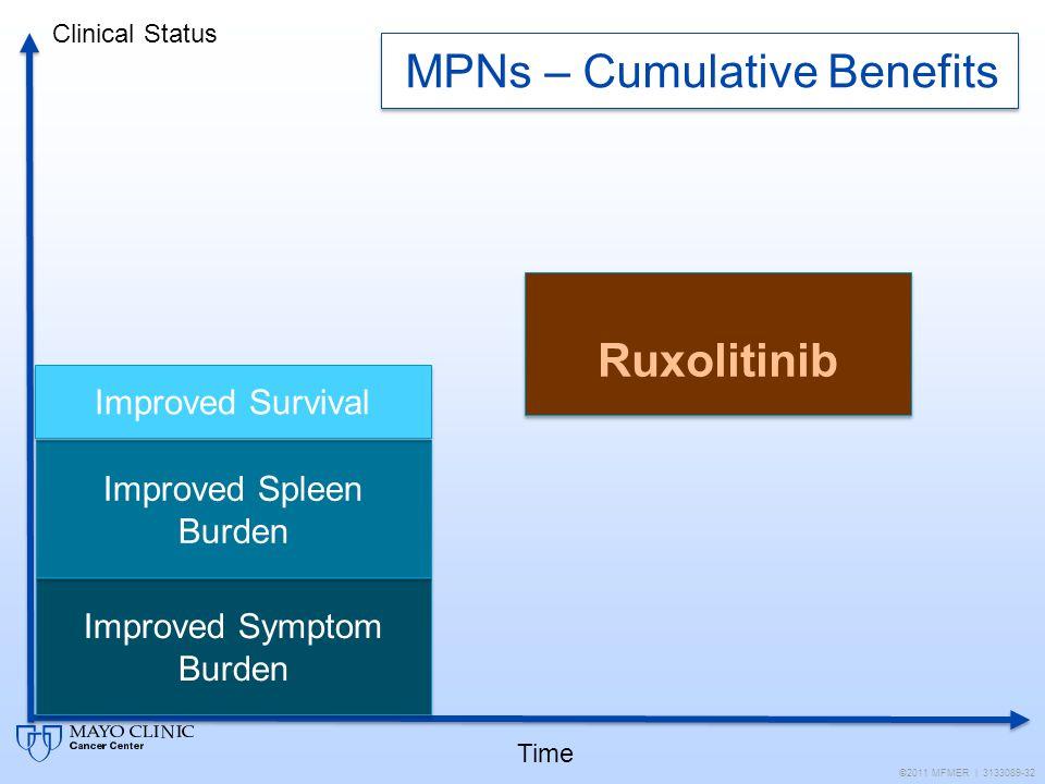 MPNs – Cumulative Benefits ©2011 MFMER | 3133089-32 Time Clinical Status Improved Symptom Burden Improved Spleen Burden Improved Survival Ruxolitinib