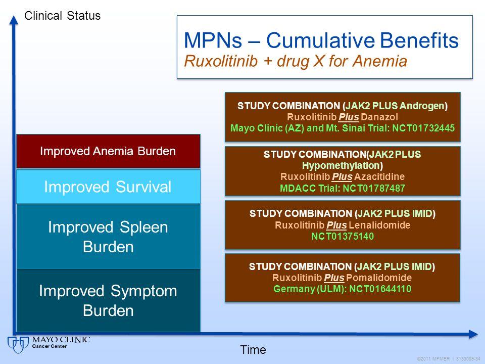 MPNs – Cumulative Benefits Ruxolitinib + drug X for Anemia ©2011 MFMER | 3133089-34 Time Clinical Status Improved Symptom Burden Improved Spleen Burde