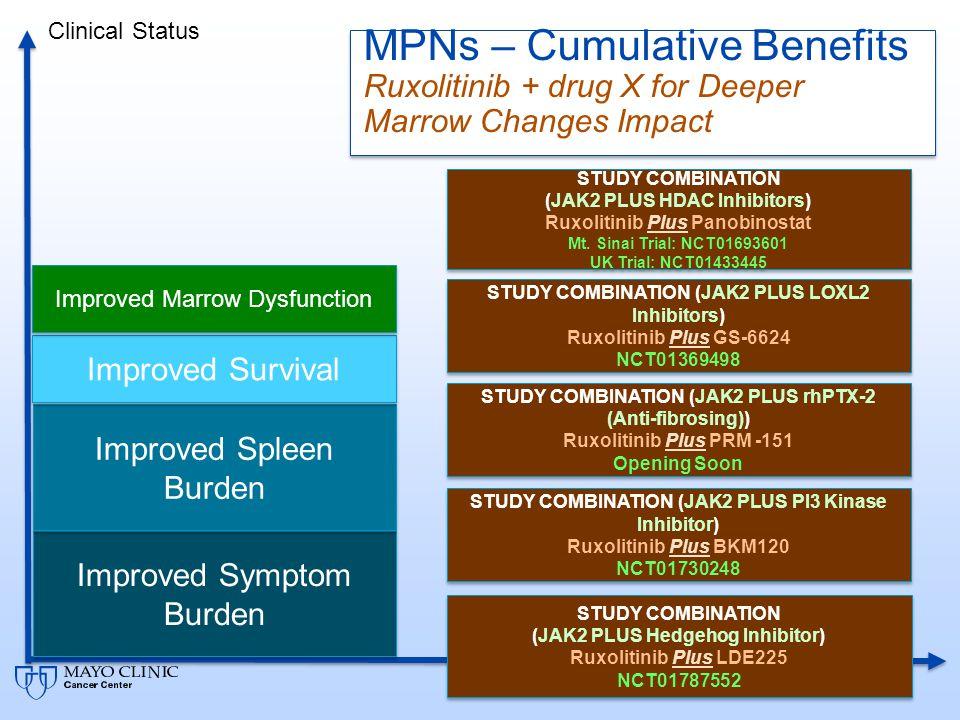 MPNs – Cumulative Benefits Ruxolitinib + drug X for Deeper Marrow Changes Impact Clinical Status Improved Symptom Burden Improved Spleen Burden Improv