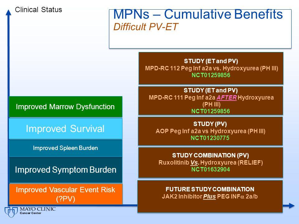 MPNs – Cumulative Benefits Difficult PV-ET Clinical Status Improved Symptom Burden Improved Spleen Burden Improved Survival Improved Marrow Dysfunctio
