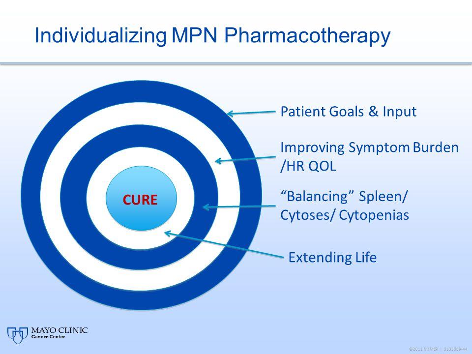 Patient Goals & Input Improving Symptom Burden /HR QOL Balancing Spleen/ Cytoses/ Cytopenias Extending Life CURE ©2011 MFMER | 3133089-44 Individualiz