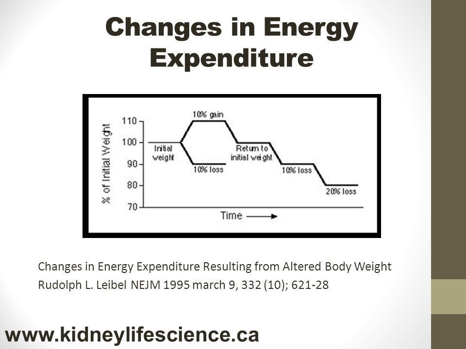 Changes in Energy Expenditure Resulting from Altered Body Weight Rudolph L. Leibel NEJM 1995 march 9, 332 (10); 621-28 Changes in Energy Expenditure w