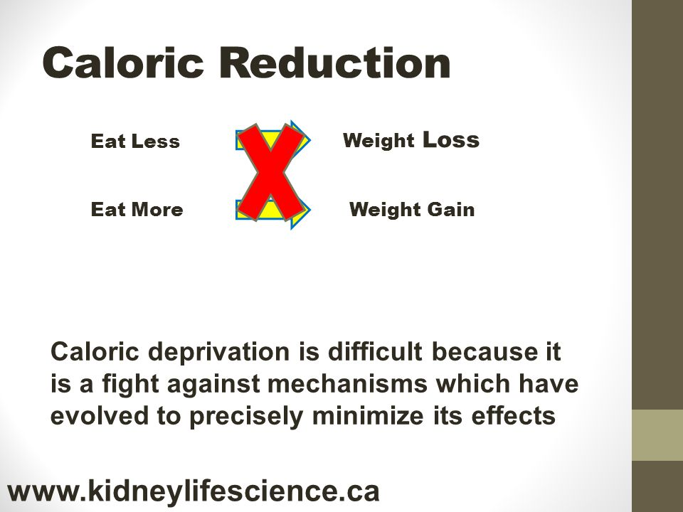 Caloric Reduction Eat Less Eat More Weight Loss Weight Gain Caloric deprivation is difficult because it is a fight against mechanisms which have evolv