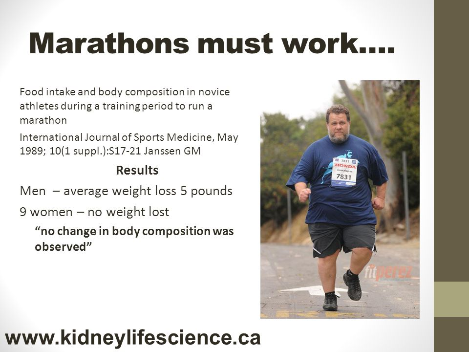 Marathons must work…. Food intake and body composition in novice athletes during a training period to run a marathon International Journal of Sports M
