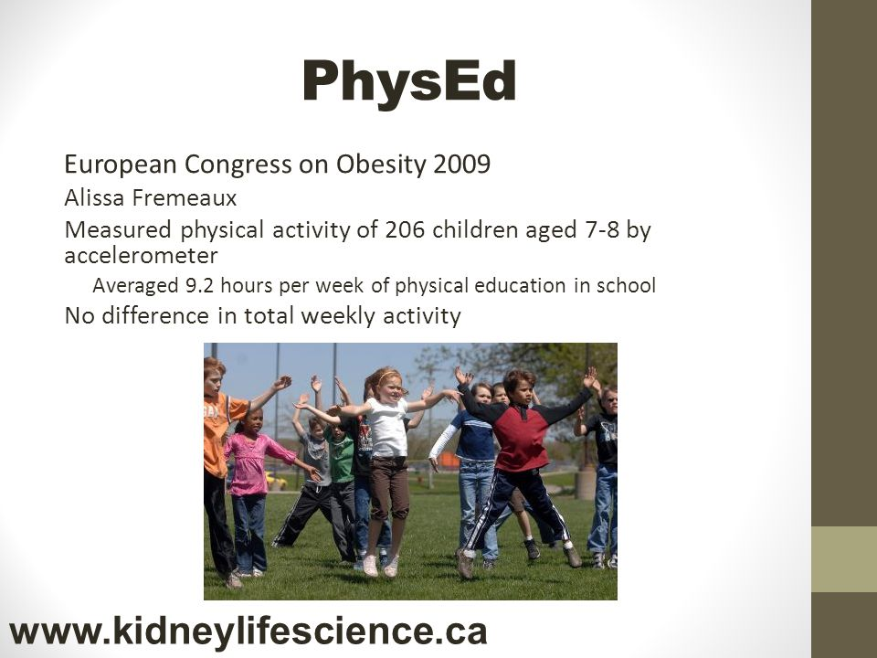 PhysEd European Congress on Obesity 2009 Alissa Fremeaux Measured physical activity of 206 children aged 7-8 by accelerometer Averaged 9.2 hours per w