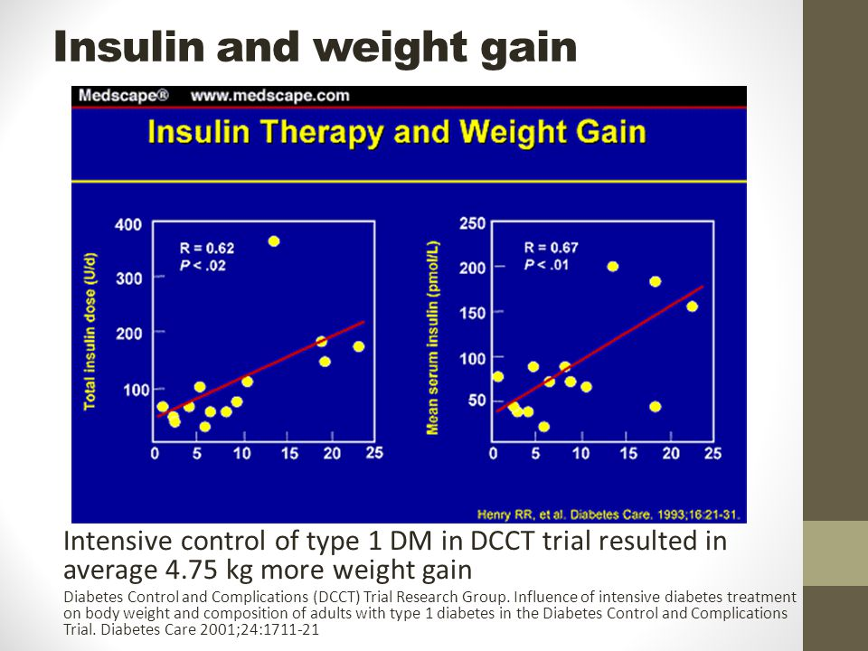 Insulin and weight gain Intensive control of type 1 DM in DCCT trial resulted in average 4.75 kg more weight gain Diabetes Control and Complications (