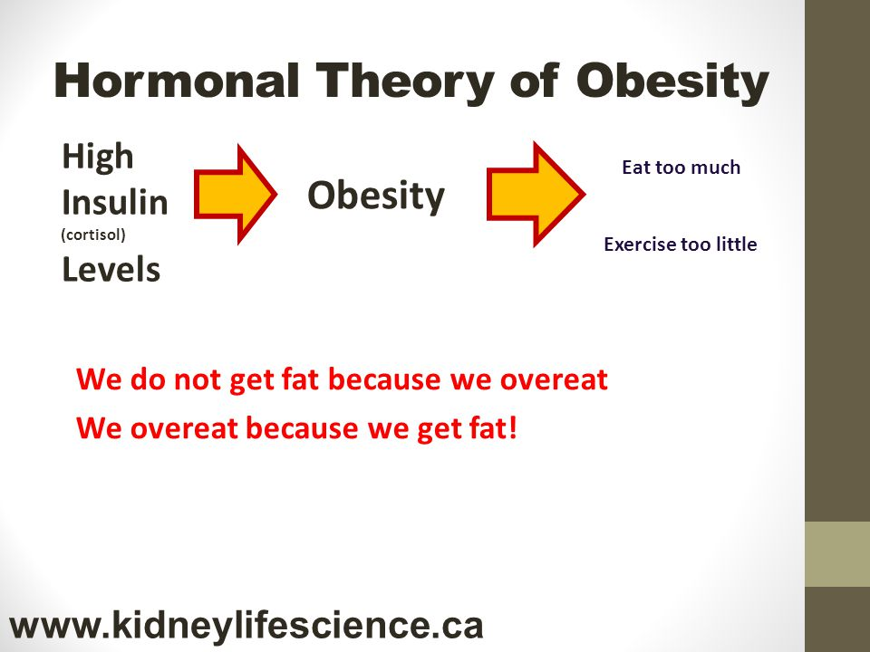 Hormonal Theory of Obesity We do not get fat because we overeat We overeat because we get fat.