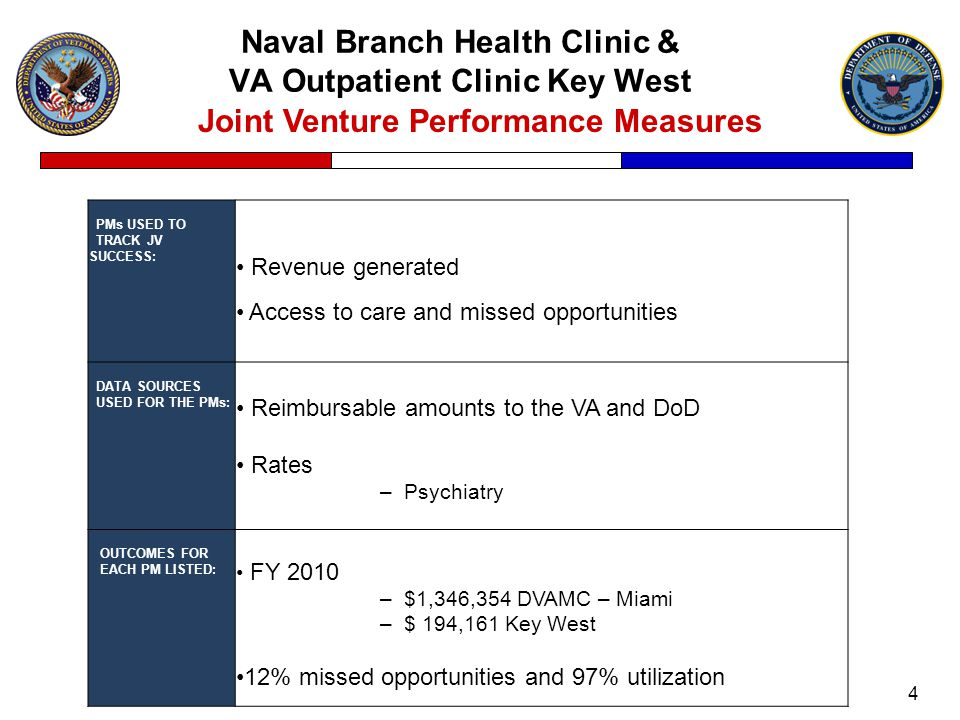 Naval Branch Health Clinic & VA Outpatient Clinic Key West 5